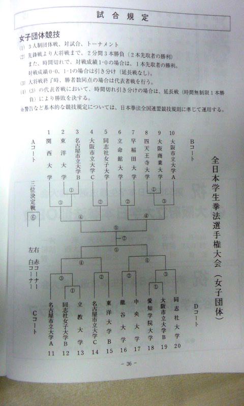 全日本学生拳法選手権大会