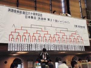 日本拳法、2010ジャパンオープン