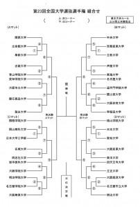 日本拳法、全国大学選手権大会が6/6(日)に行われます。